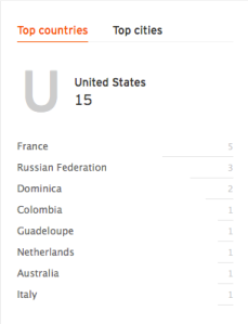 Stat : Download Mars 2015